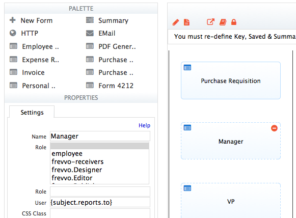 Purchase Requisition Approval Workflow