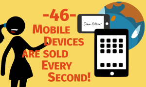 Mobile devices sold per second