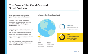 Cloud-Powered SMBs