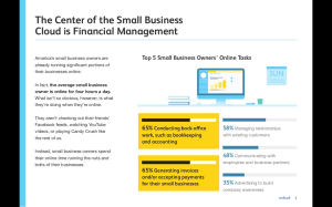 SMB Financial Management