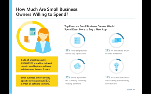 SMBs are willing to spend