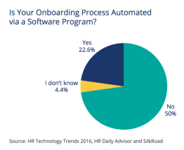 onboarding-automated.png